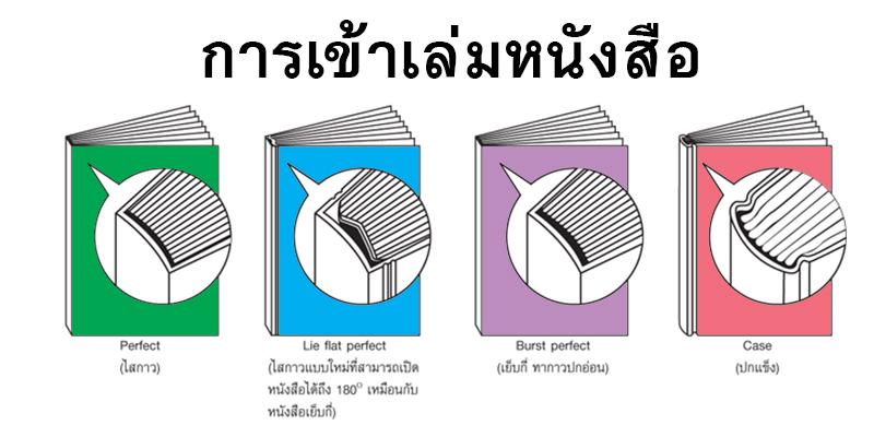 books-o2