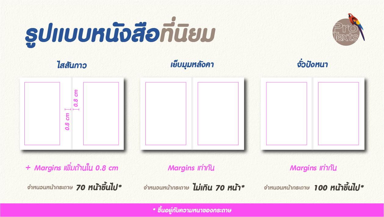 margins-บอกรูปแบบหนังสือ-02