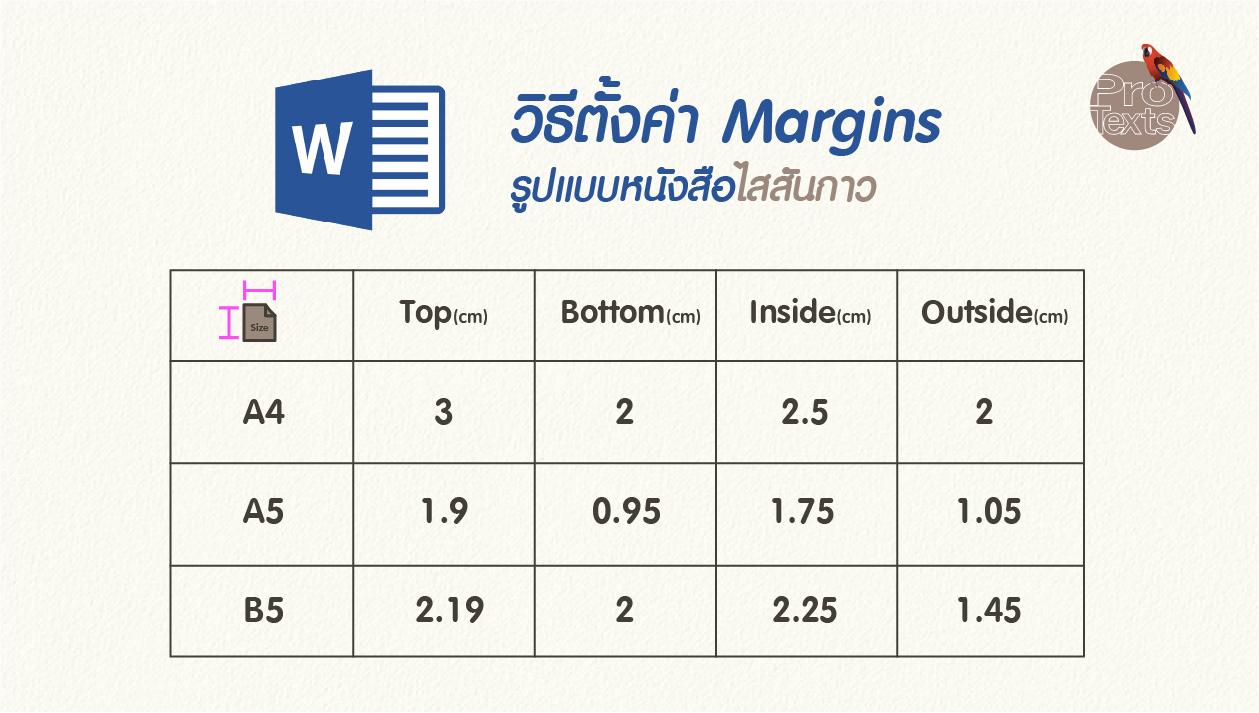 margins-บอกรูปแบบหนังสือ-03